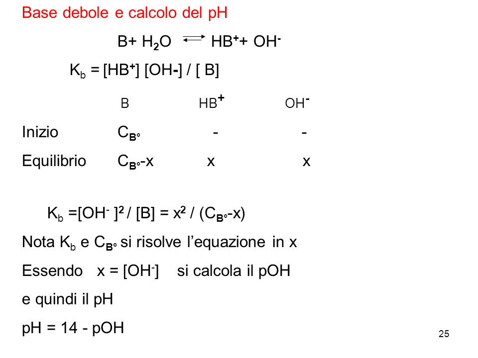 Base debole e calcolo del pH B+ H2O HB++ OH- Kb = [HB+] [OH-] / [ B]